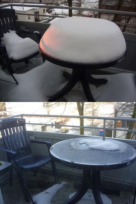 Schnee-o-Meter: Schneehöhen auf dem Balkontisch